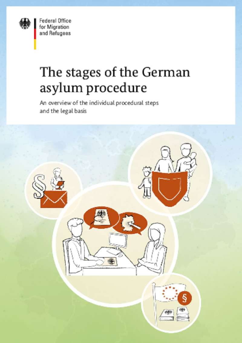 Dokument anzeigen: Germany's Asylum Procedure